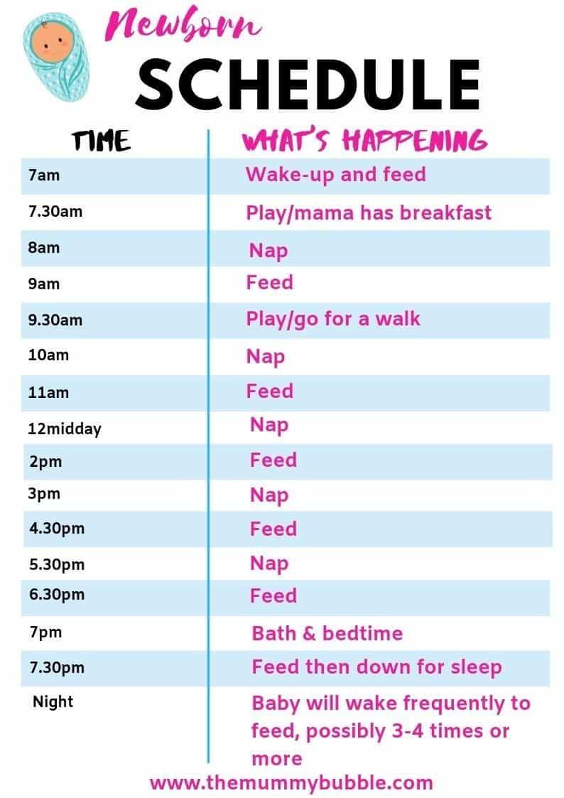 Sample newborn baby schedule