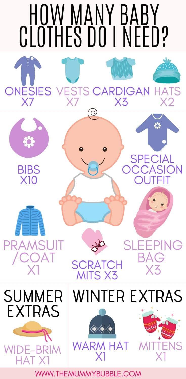 How many newborn baby clothes do I need? - The Mummy Bubble