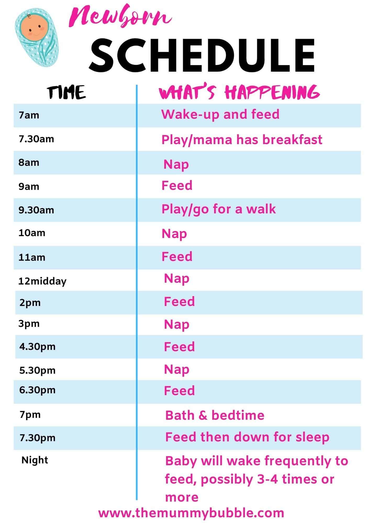 Newborn baby sleep and eat schedule